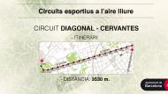 CIRCUIT-DIAGONAL-CERVANTES_Les Corts