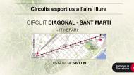 CIRCUIT-DIAGONAL---SANT-MARTÍ_SM
