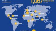 Missing Migrants recompte morts Mediterrani