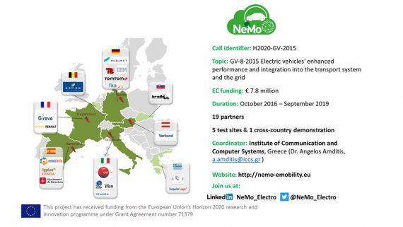 Hyper-Network electro-mobility services (NeMo)
