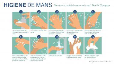 Covid-19, rentat mans, rentar-se les mans, higiene de mans