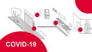 Banner con pictogramas sobre medidas de accesibilidad en los servicios